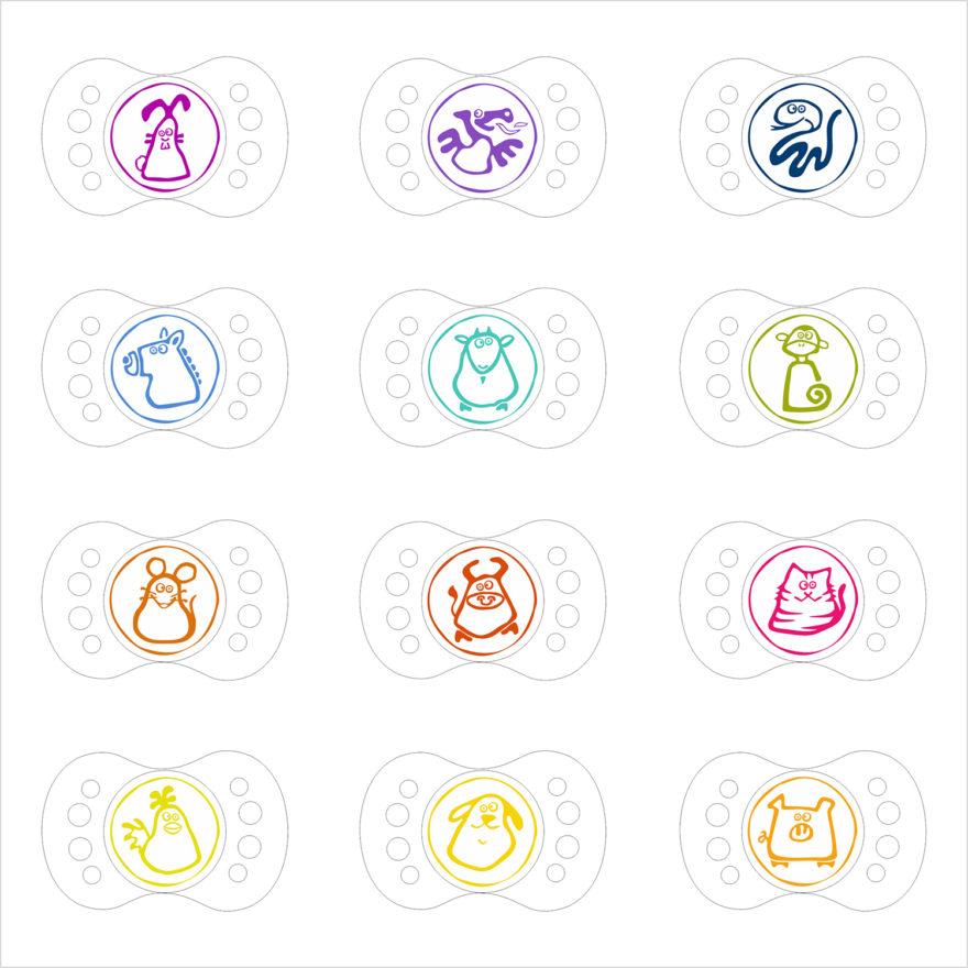 Chinesische Horoskope